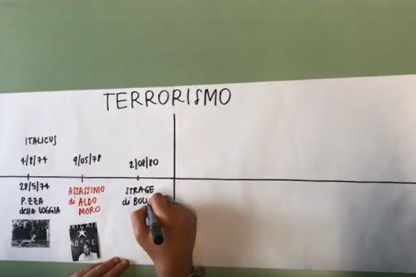 """La parola """"terrorismo"""". Voci a confronto a 40 anni dall'uccisione di Aldo Moro"""